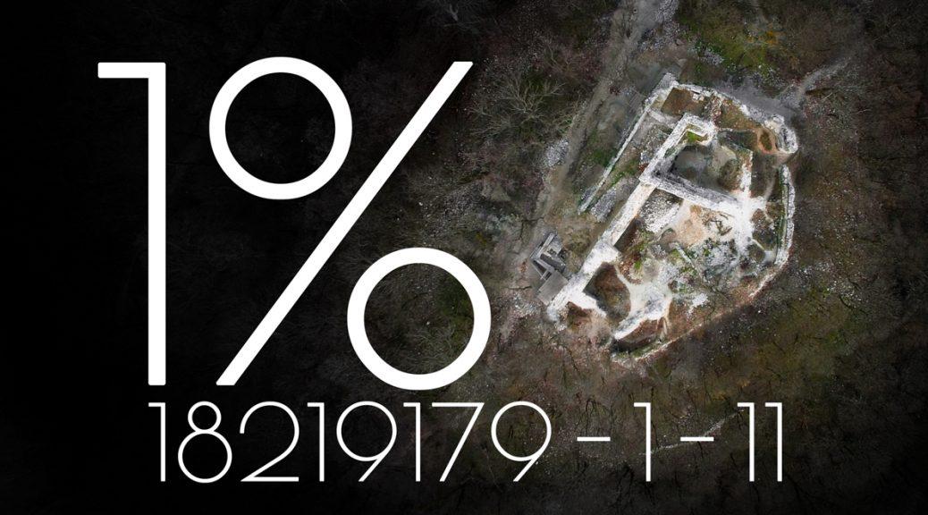Vitányvár, Vitányvár Baráti Kör, Adó 1%, SZJA 1%, 2018